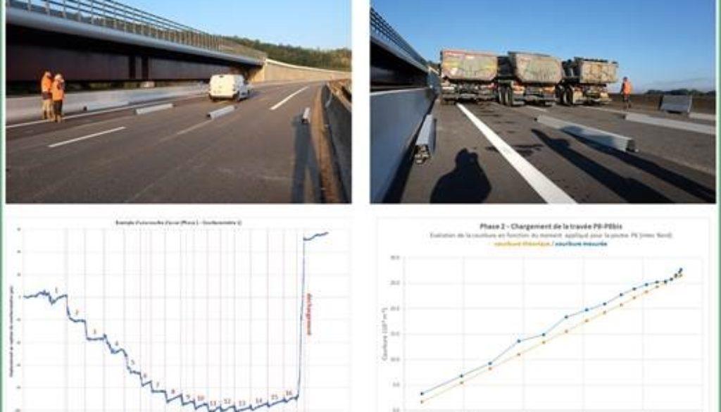 Viaduc de Guerville – Comportement mécanique